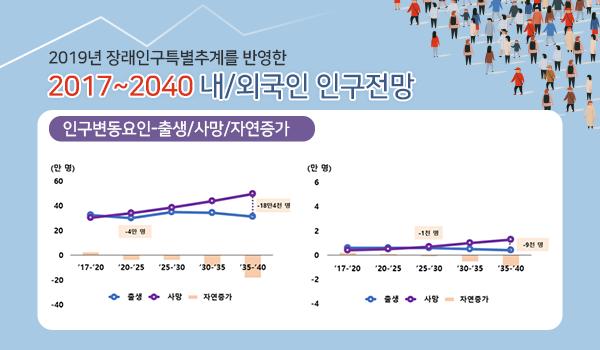 통계자료 표_1-1_01.png