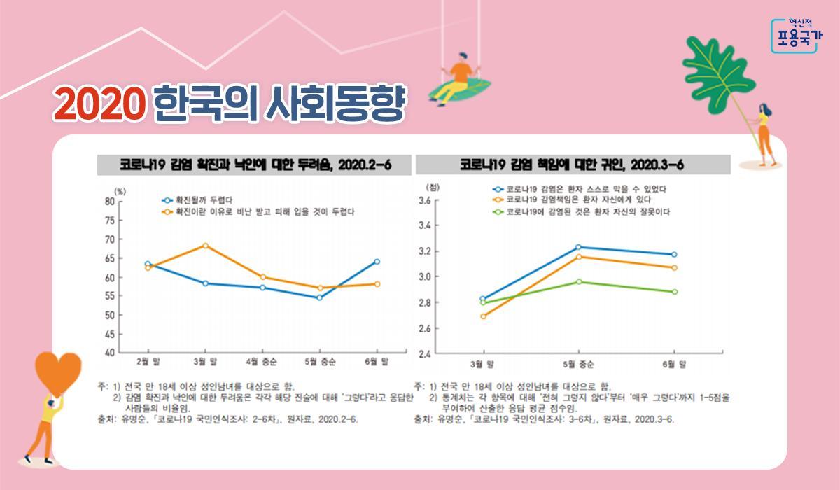 통계자료-표01.png