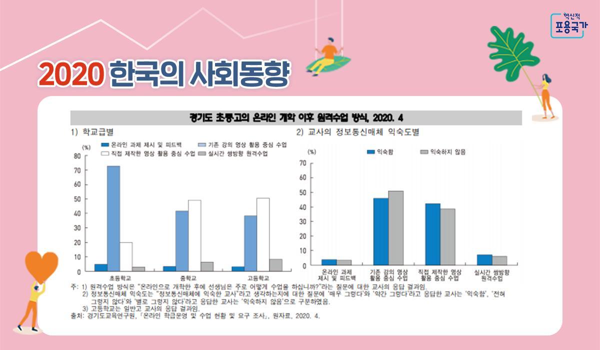 통계자료-표03.png
