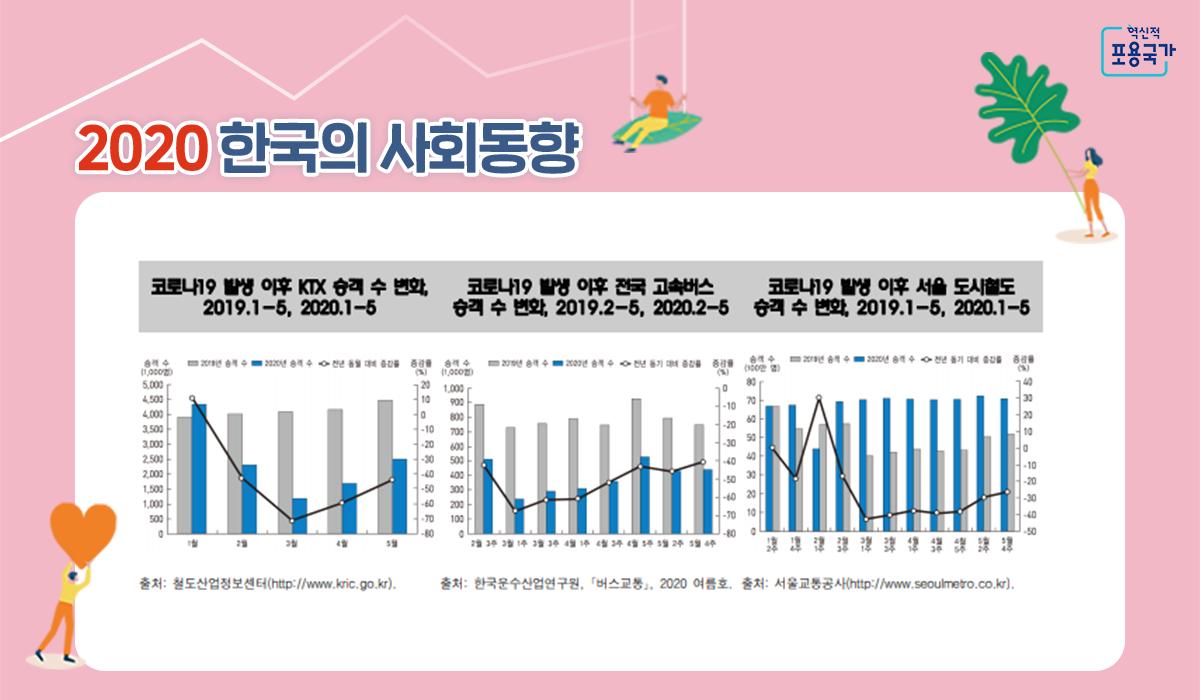 통계자료-표07.png
